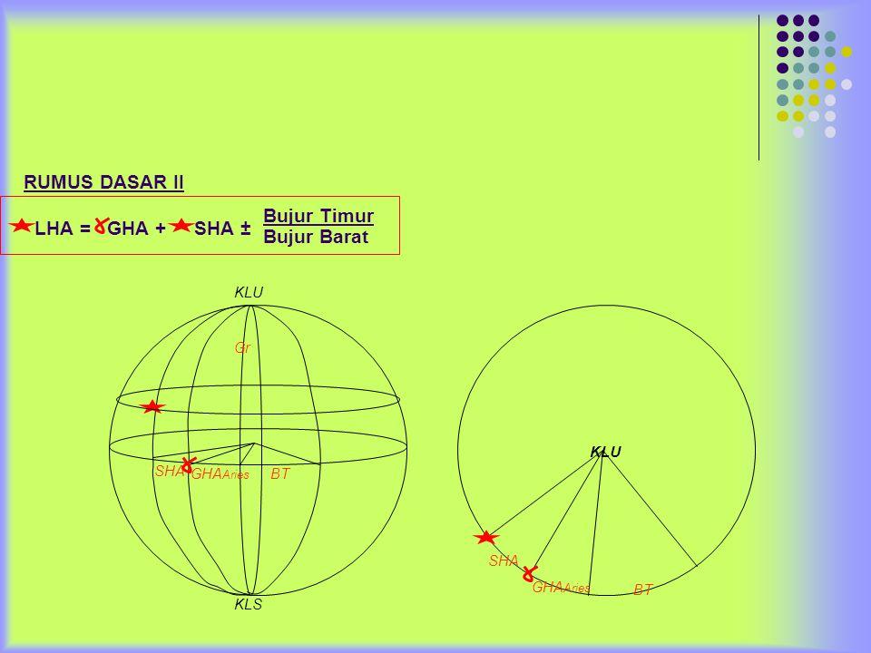 RUMUS DASAR II LHA = GHA + SHA ±