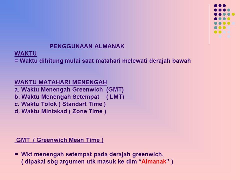 PENGGUNAAN ALMANAK WAKTU = Waktu dihitung mulai saat matahari melewati derajah bawah WAKTU MATAHARI MENENGAH a.