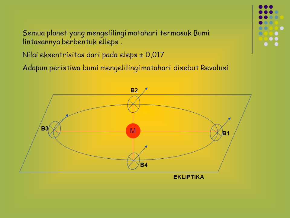 Nilai eksentrisitas dari pada eleps ± 0,017