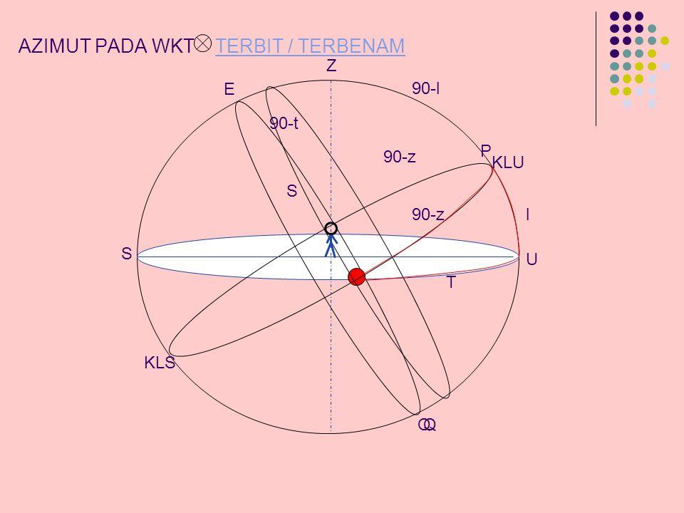 AZIMUT PADA WKT TERBIT / TERBENAM AZIMUT PADA WKT TERBIT / TERBENAM