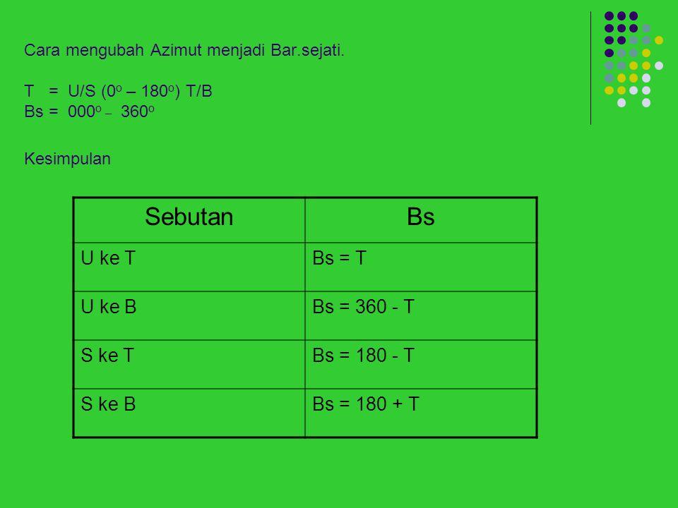 Sebutan Bs U ke T Bs = T U ke B Bs = 360 - T S ke T Bs = 180 - T