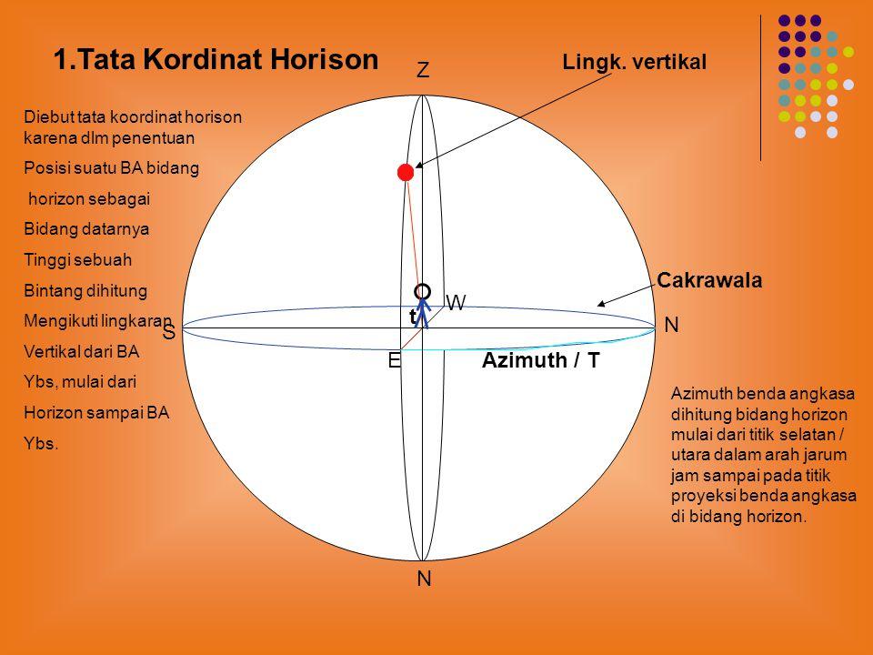1.Tata Kordinat Horison Lingk. vertikal