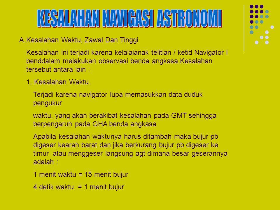 KESALAHAN NAVIGASI ASTRONOMI