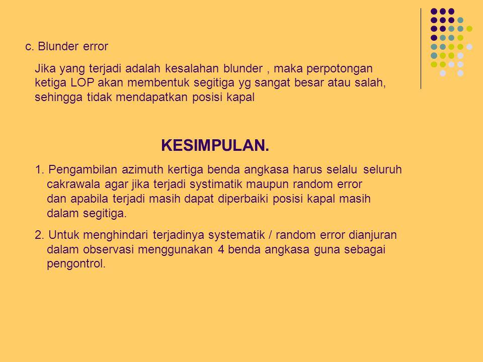 KESIMPULAN. c. Blunder error