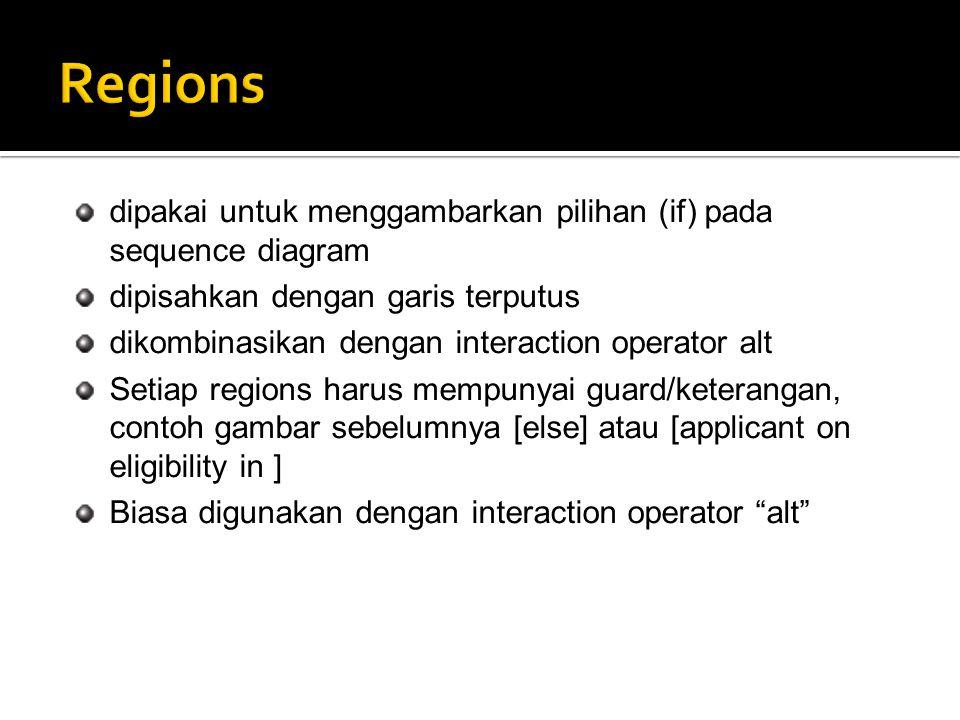 Regions dipakai untuk menggambarkan pilihan (if) pada sequence diagram