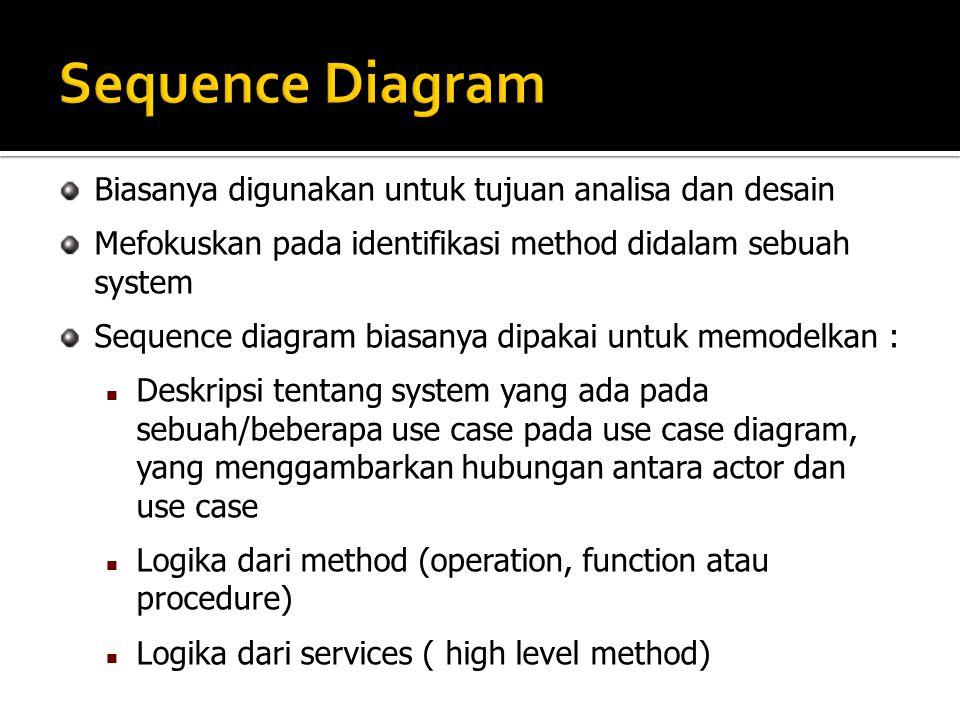 Sequence Diagram Biasanya digunakan untuk tujuan analisa dan desain