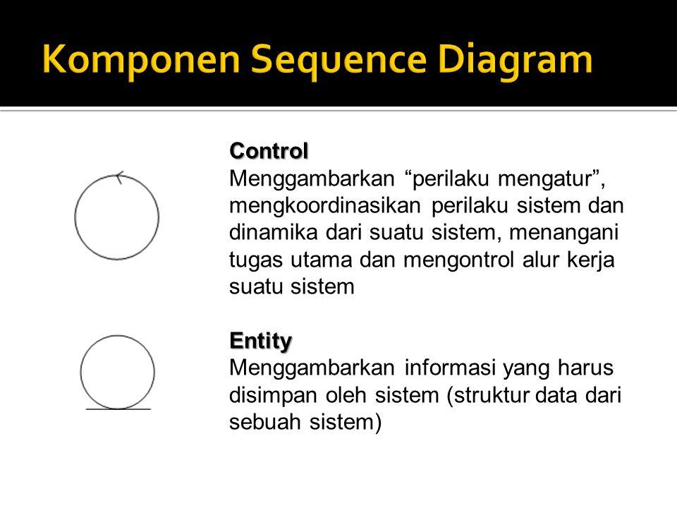 Komponen Sequence Diagram