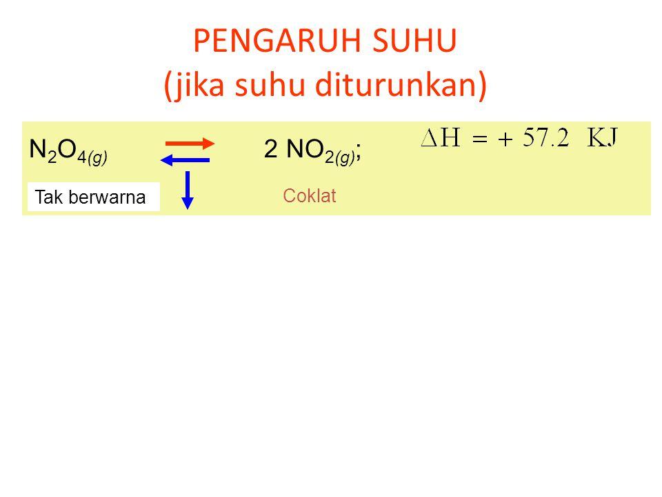PENGARUH SUHU (jika suhu diturunkan)