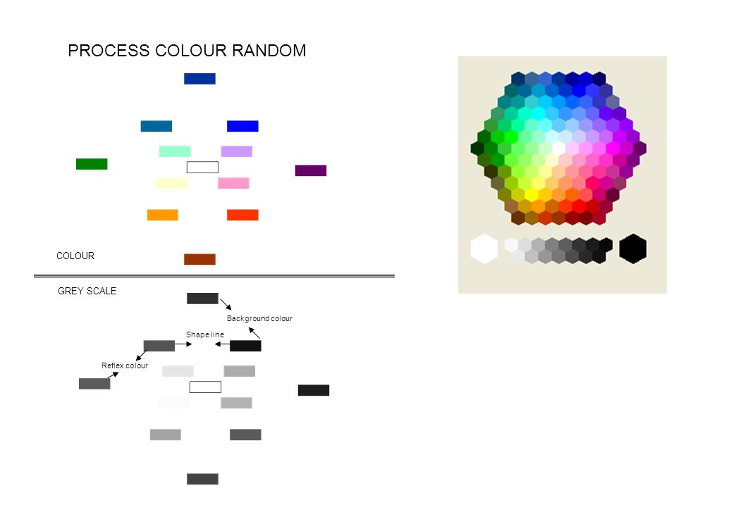 PROCESS COLOUR RANDOM COLOUR GREY SCALE Background colour Shape line