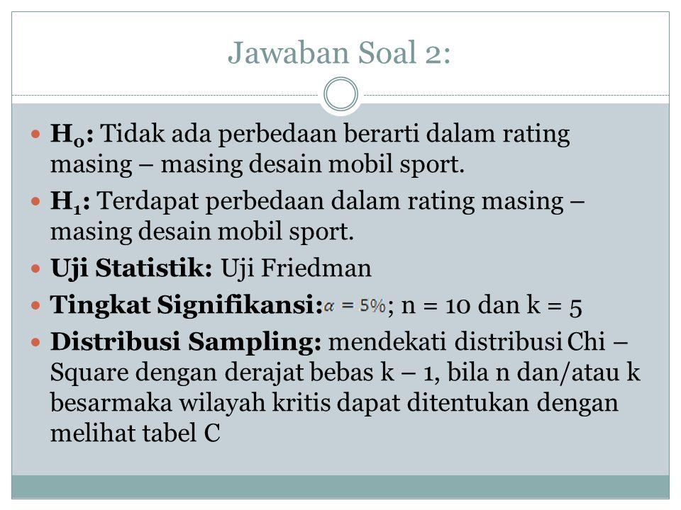 Jawaban Soal 2: H0: Tidak ada perbedaan berarti dalam rating masing – masing desain mobil sport.