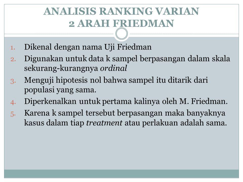 ANALISIS RANKING VARIAN 2 ARAH FRIEDMAN