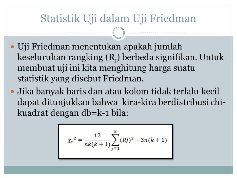 Statistik Uji dalam Uji Friedman