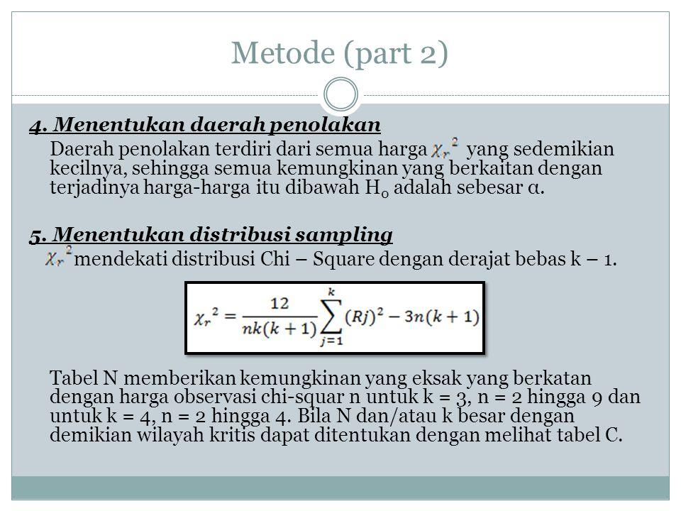 Metode (part 2) 4. Menentukan daerah penolakan