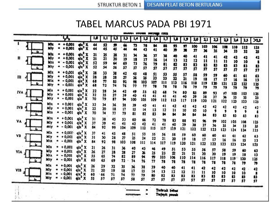 TABEL MARCUS PADA PBI 1971 STRUKTUR BETON 1