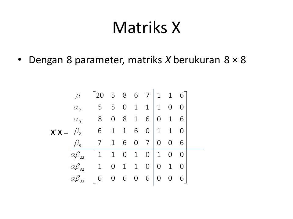 Matriks X Dengan 8 parameter, matriks X berukuran 8 × 8