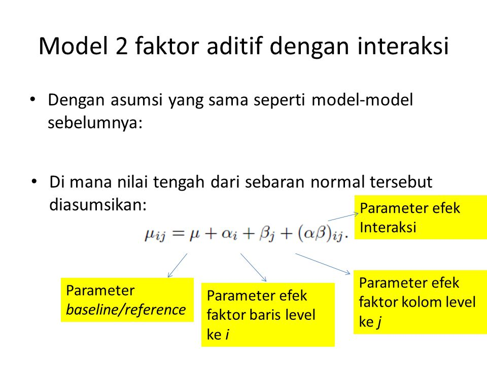 Model 2 faktor aditif dengan interaksi