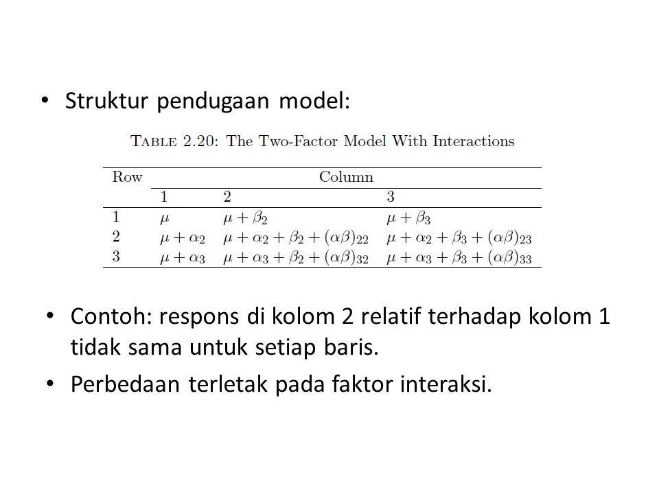Struktur pendugaan model: