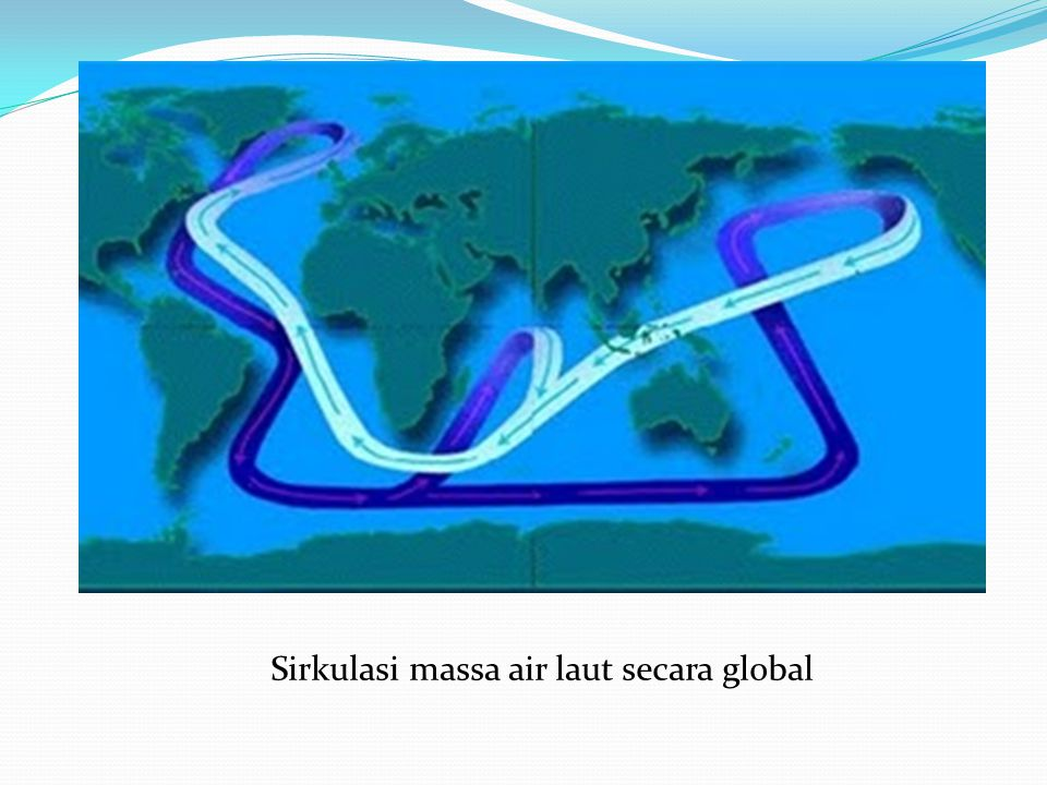 Sirkulasi massa air laut secara global