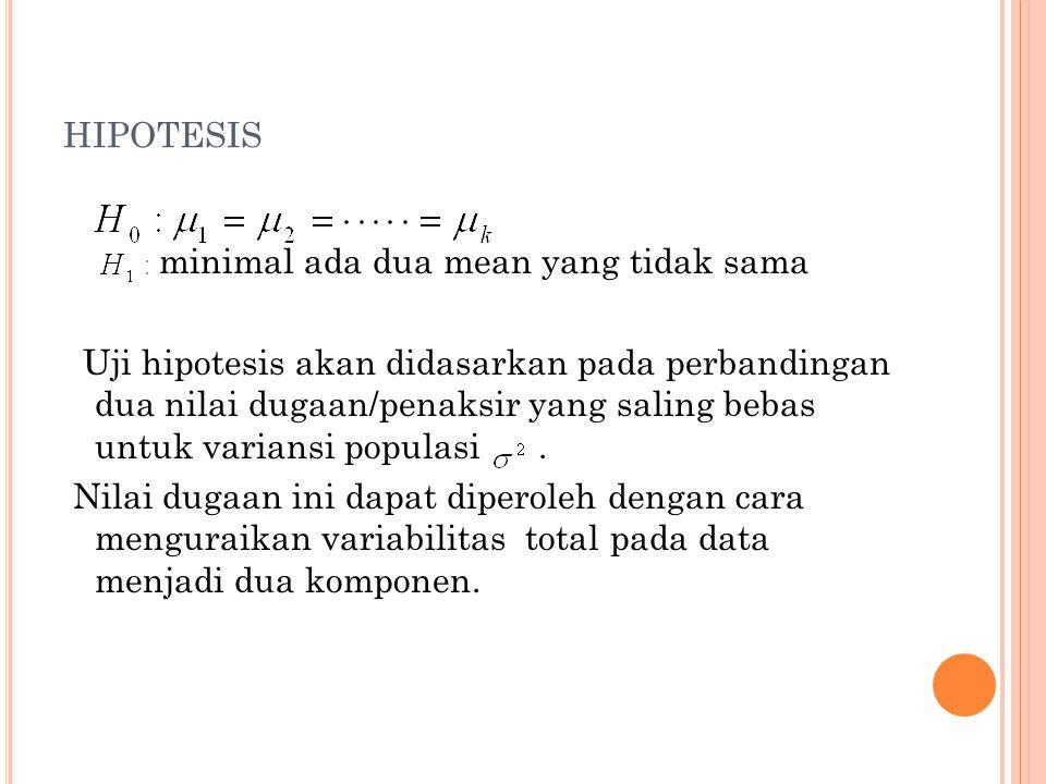 hipotesis minimal ada dua mean yang tidak sama