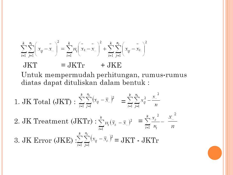 JKT = JKTr + JKE Untuk mempermudah perhitungan, rumus-rumus diatas dapat dituliskan dalam bentuk :