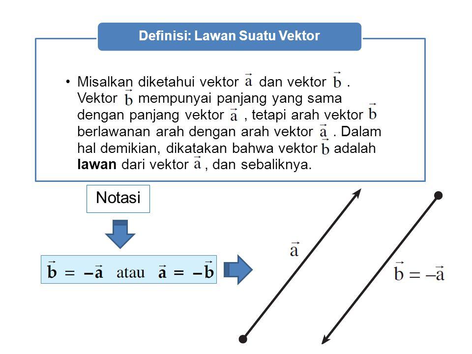 Definisi: Lawan Suatu Vektor