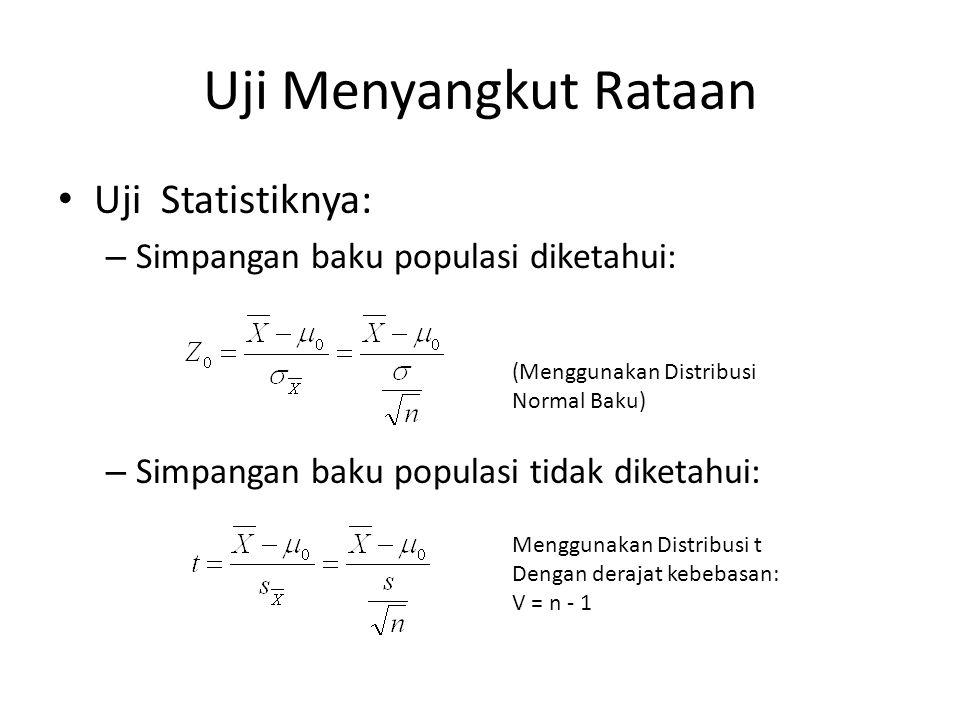 Uji Menyangkut Rataan Uji Statistiknya: