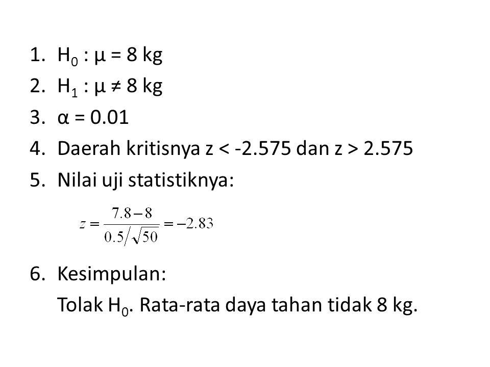 H0 : µ = 8 kg H1 : µ ≠ 8 kg. α = 0.01. Daerah kritisnya z < -2.575 dan z > 2.575. Nilai uji statistiknya: