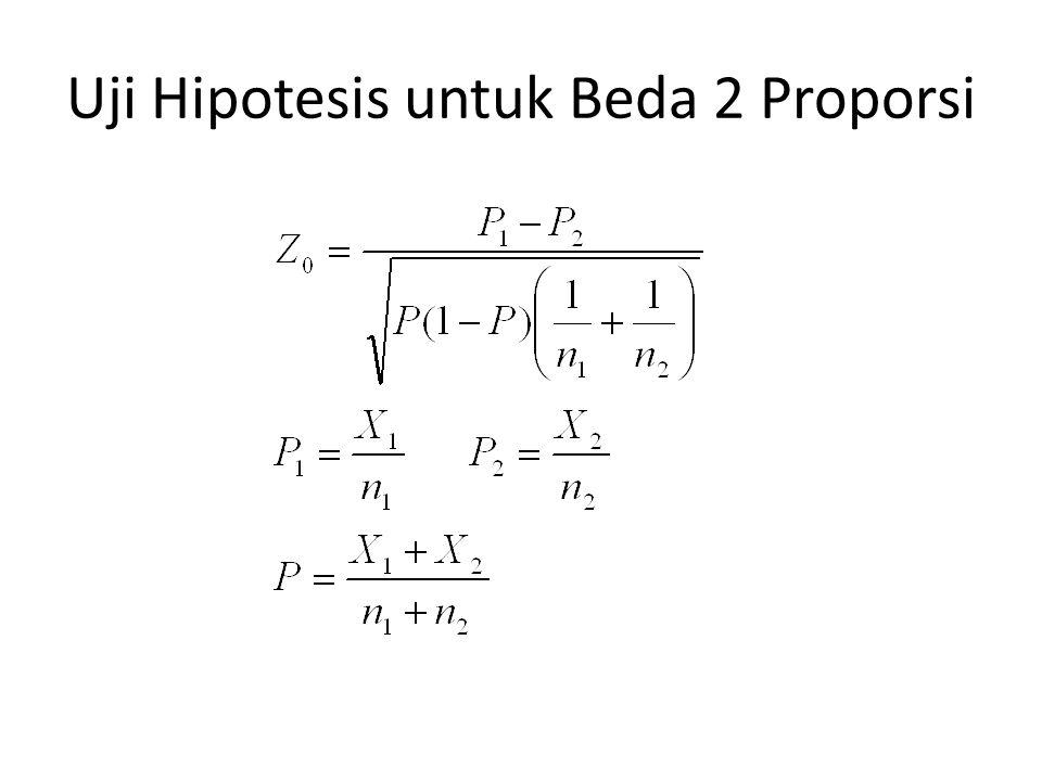 Uji Hipotesis untuk Beda 2 Proporsi