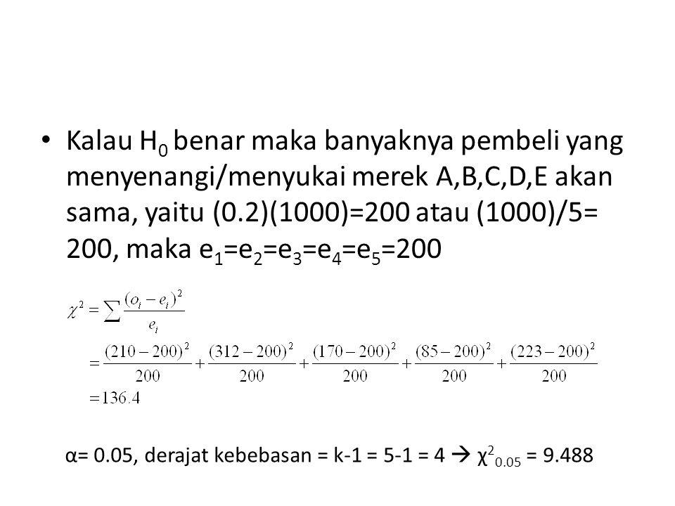 Kalau H0 benar maka banyaknya pembeli yang menyenangi/menyukai merek A,B,C,D,E akan sama, yaitu (0.2)(1000)=200 atau (1000)/5= 200, maka e1=e2=e3=e4=e5=200
