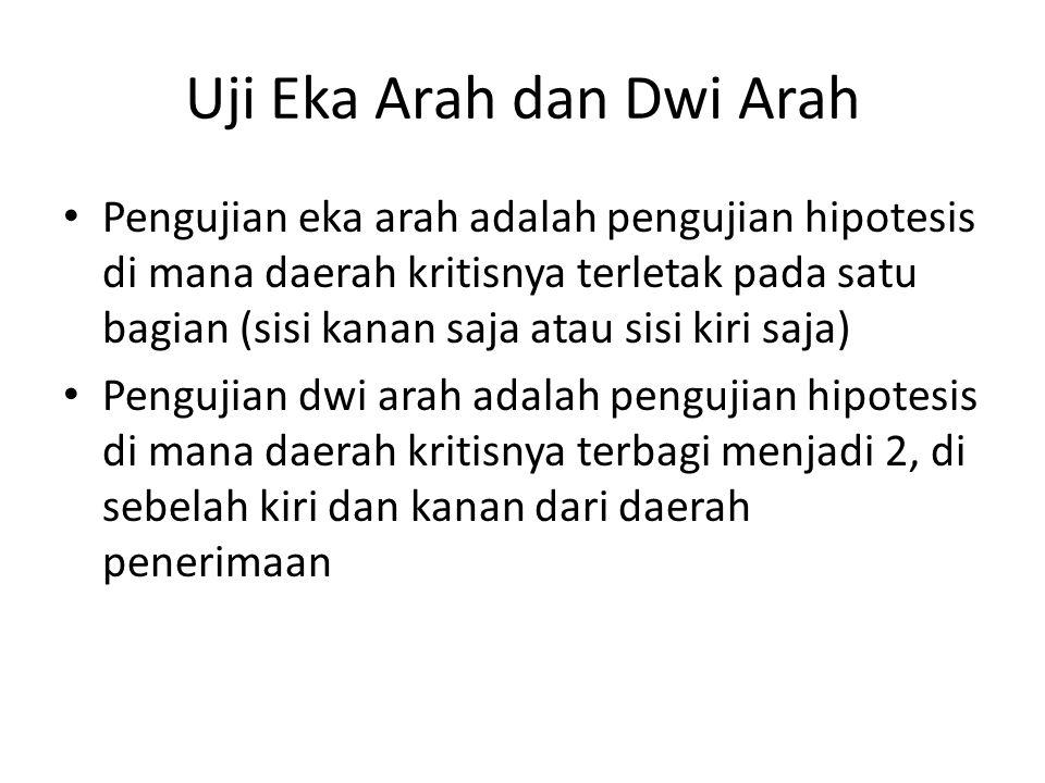 Uji Eka Arah dan Dwi Arah