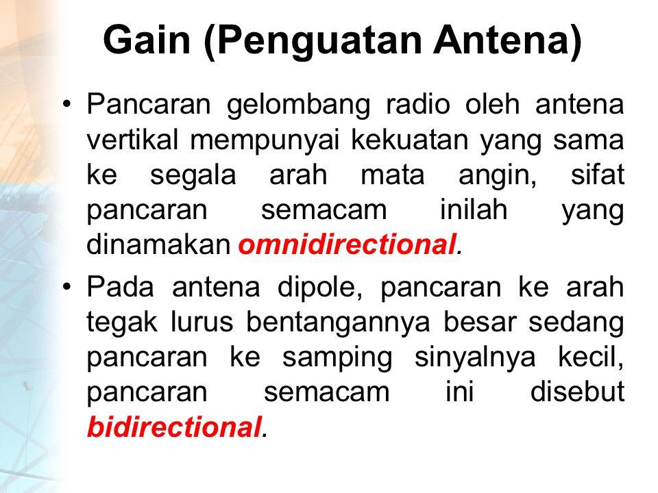 Gain (Penguatan Antena)