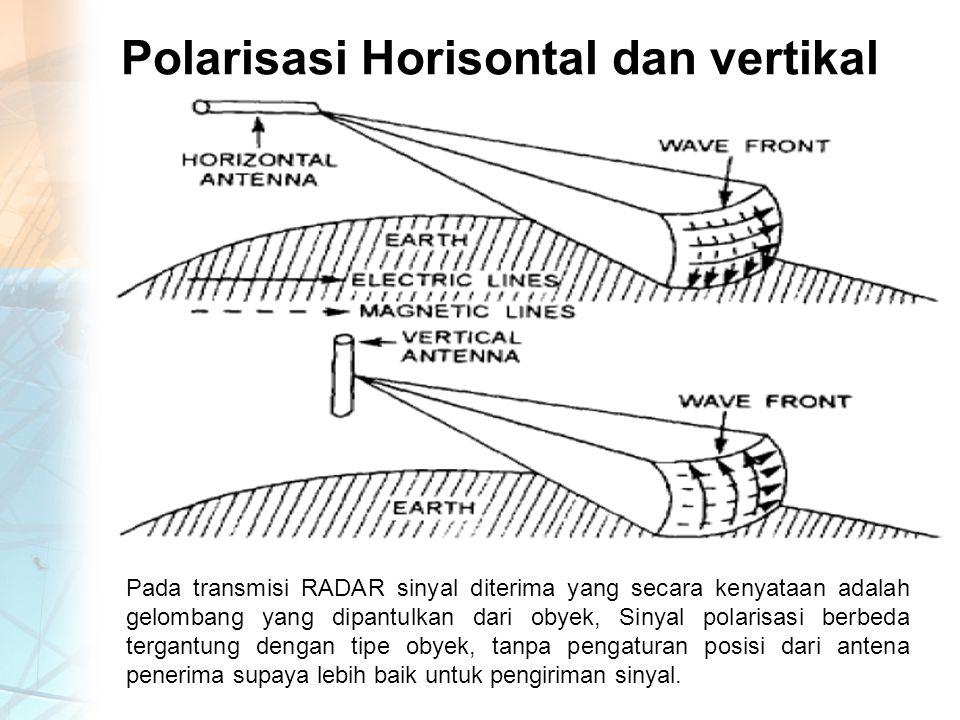 Polarisasi Horisontal dan vertikal
