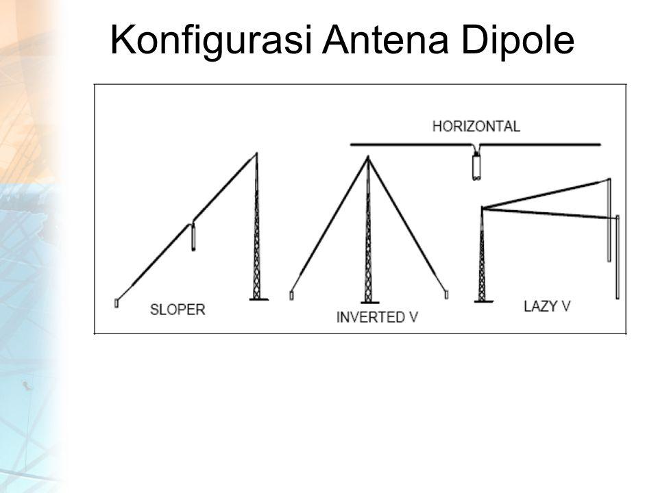 Konfigurasi Antena Dipole