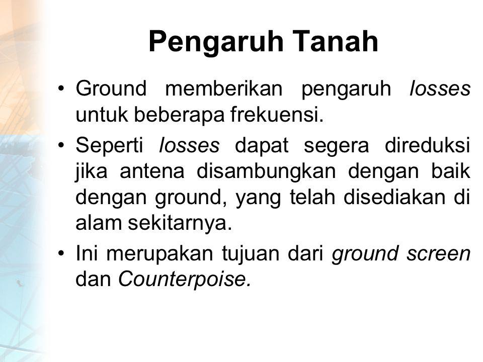 Pengaruh Tanah Ground memberikan pengaruh losses untuk beberapa frekuensi.