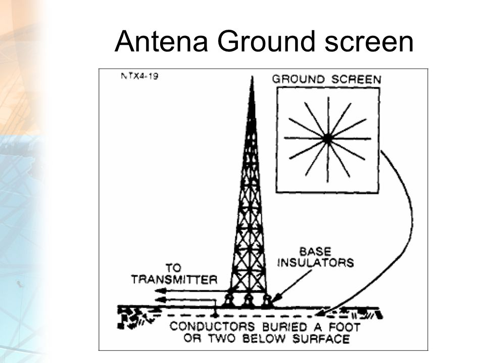 Antena Ground screen