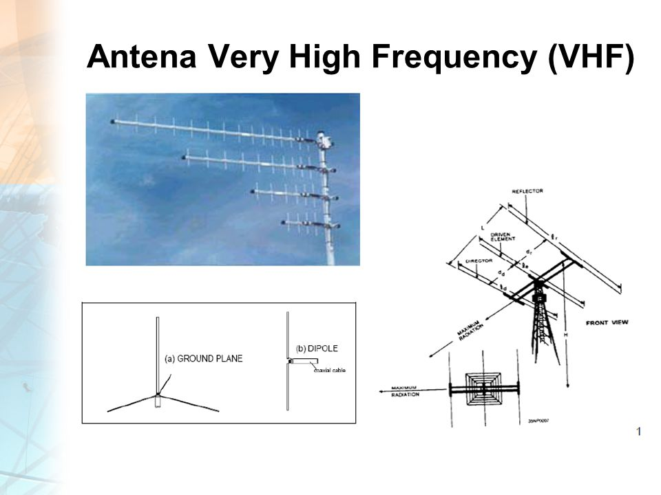 Antena Very High Frequency (VHF)