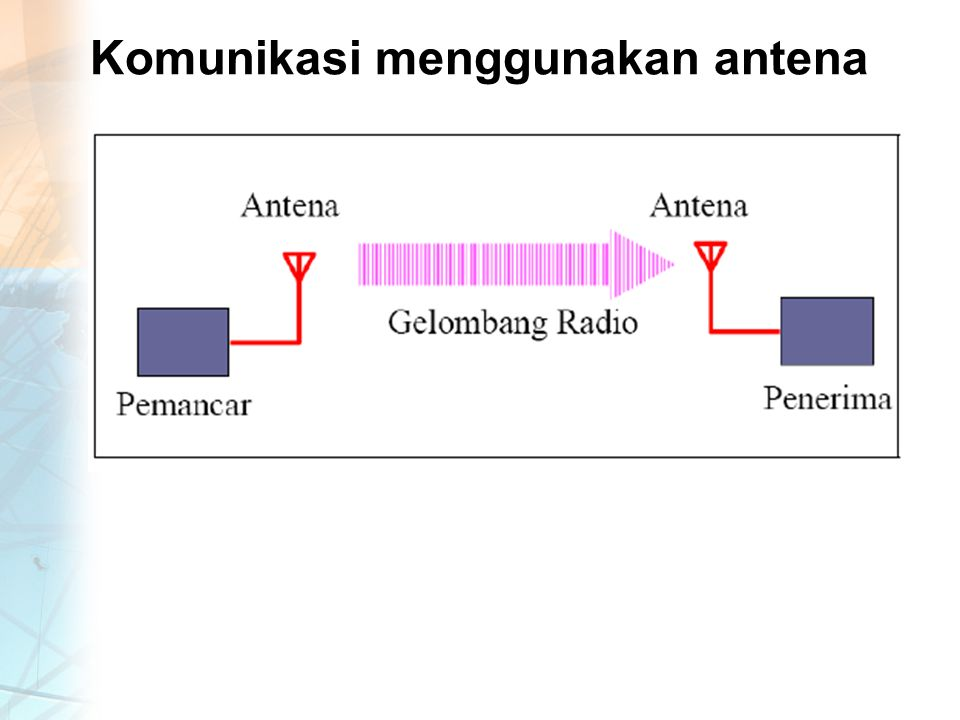 Komunikasi menggunakan antena