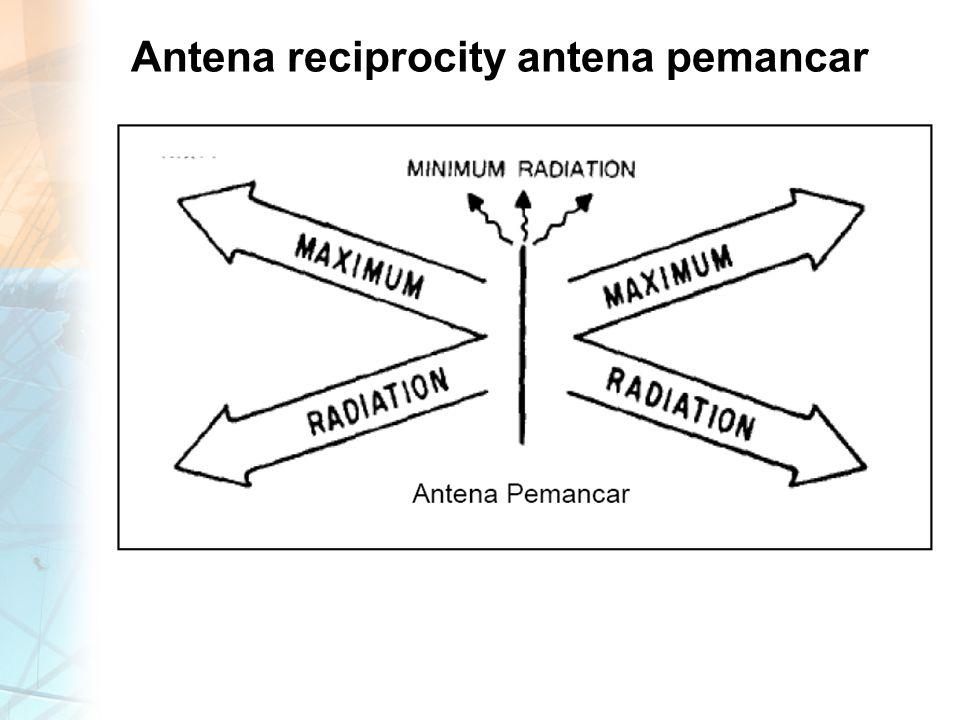 Antena reciprocity antena pemancar
