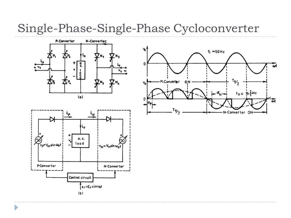 Single-Phase-Single-Phase Cycloconverter