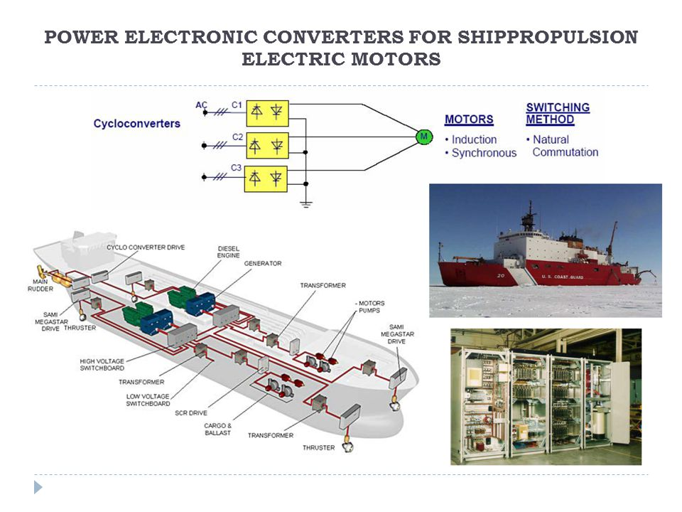 POWER ELECTRONIC CONVERTERS FOR SHIPPROPULSION ELECTRIC MOTORS