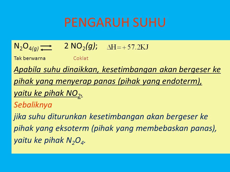 PENGARUH SUHU N2O4(g) 2 NO2(g);