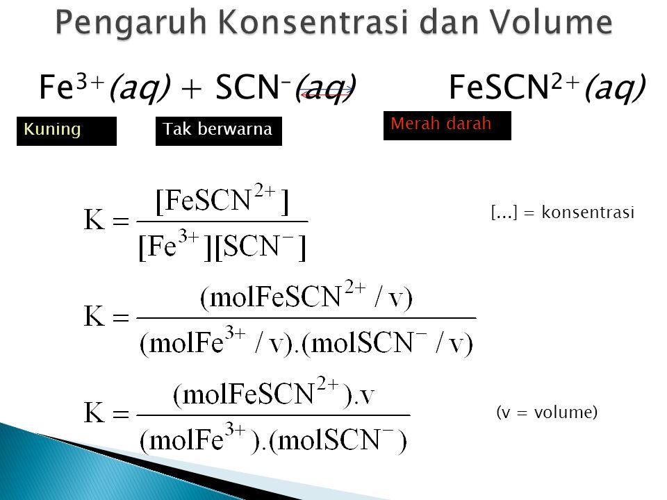 Pengaruh Konsentrasi dan Volume