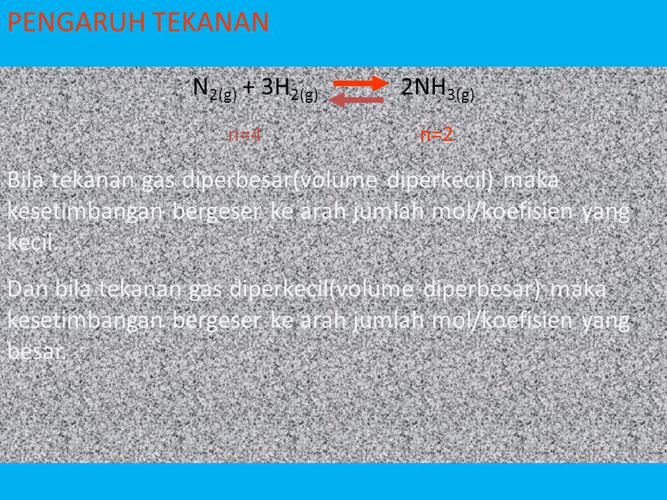 PENGARUH TEKANAN N2(g) + 3H2(g) 2NH3(g)