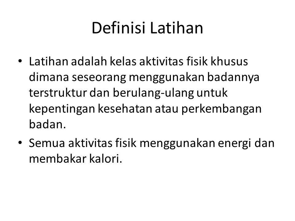 Definisi Latihan