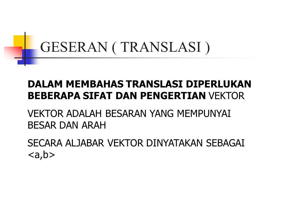GESERAN ( TRANSLASI ) DALAM MEMBAHAS TRANSLASI DIPERLUKAN BEBERAPA SIFAT DAN PENGERTIAN VEKTOR. VEKTOR ADALAH BESARAN YANG MEMPUNYAI BESAR DAN ARAH.