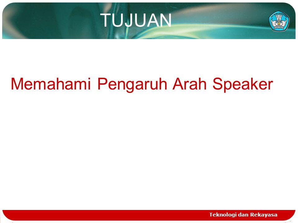 TUJUAN Memahami Pengaruh Arah Speaker Teknologi dan Rekayasa