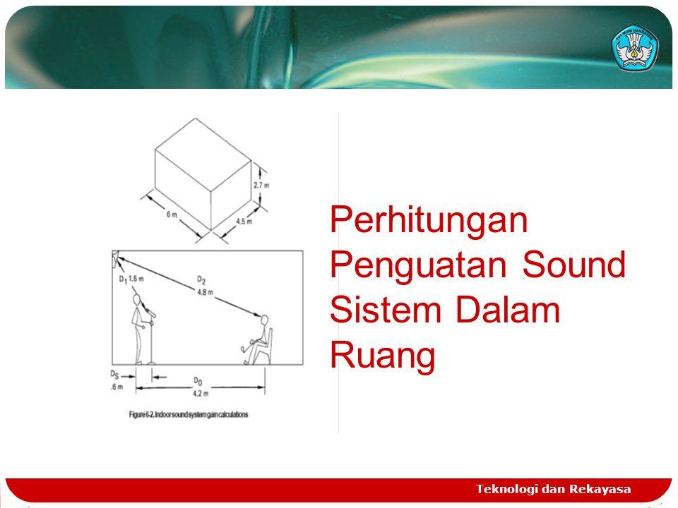 Perhitungan Penguatan Sound Sistem Dalam Ruang