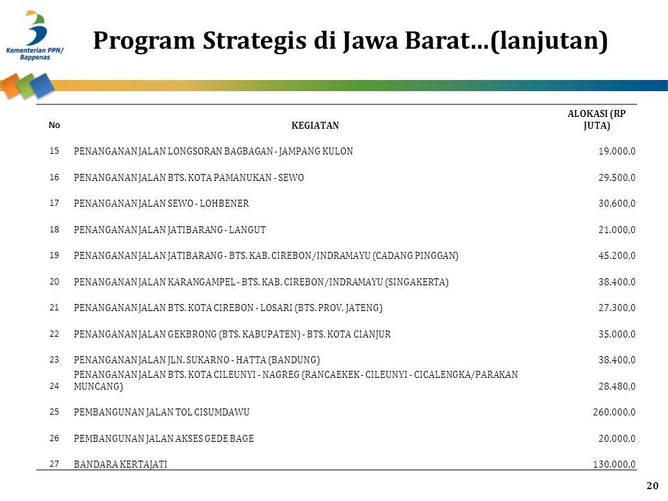 Program Strategis di Jawa Barat...(lanjutan)
