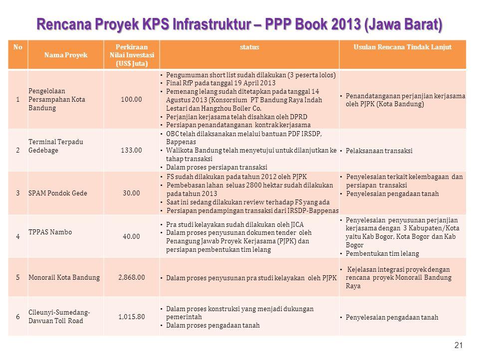 Rencana Proyek KPS Infrastruktur – PPP Book 2013 (Jawa Barat)