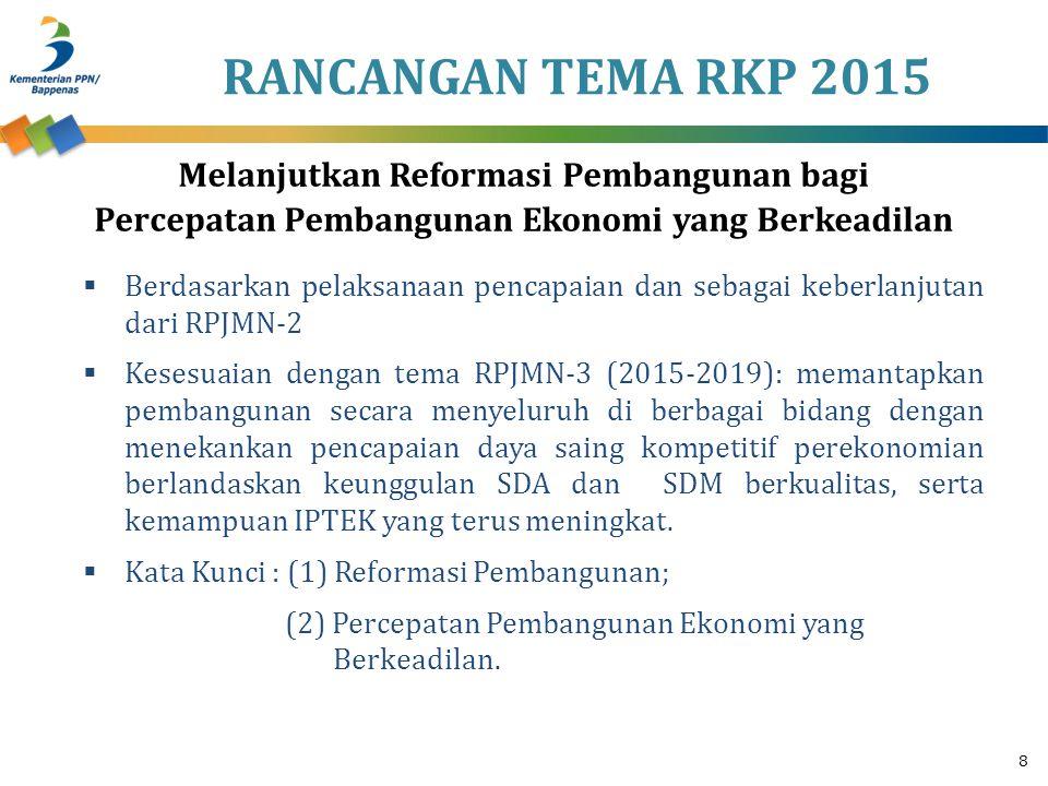 RANCANGAN TEMA RKP 2015 Melanjutkan Reformasi Pembangunan bagi